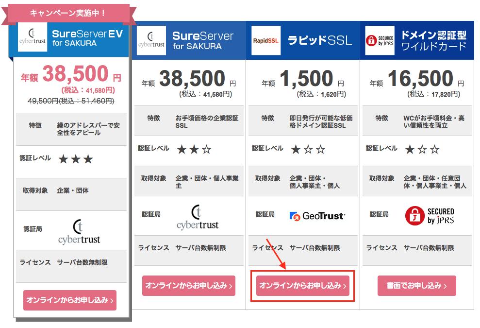 さくらのSSLへ申し込み